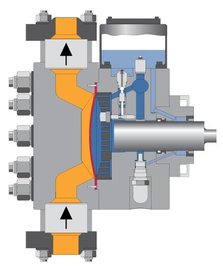 metering pumps novados rh tapflo bg Bran Luebbe Parts Bran Luebbe H1 31